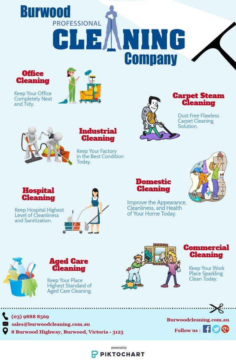 Burwood Cleaning Company Offers Professional Cleaningservices In Burwood Carpet Cleaning Company Cleaning Companies Domestic Cleaning