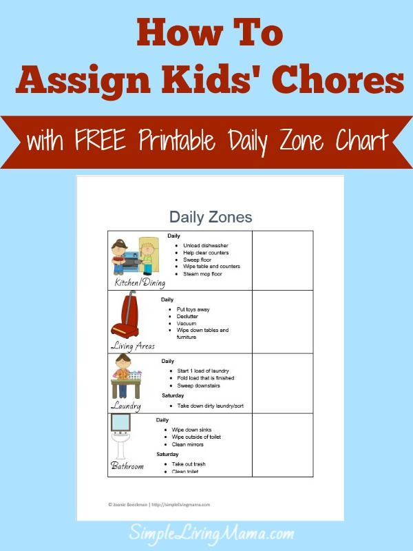Zone cleaning chore chart flip cards for kids printable and flipping also rh pinterest