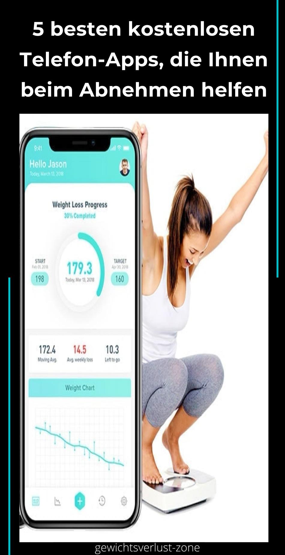 Beste Gewichtsverlust Gadgets