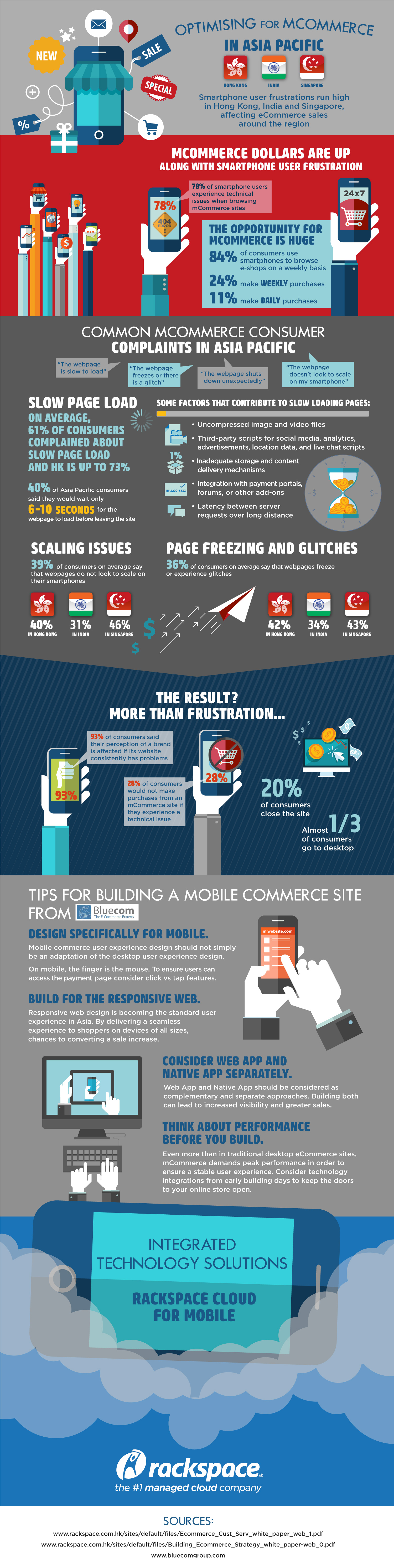 What are the top 3 reasons your customers don't buy online? Mcommerce Blunders and advice on fixing it [Infographic]