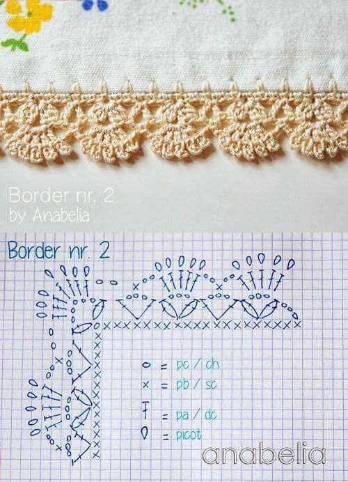 Pin de Munira en Crochet edgings | Pinterest | Servilleta, Toallas y ...