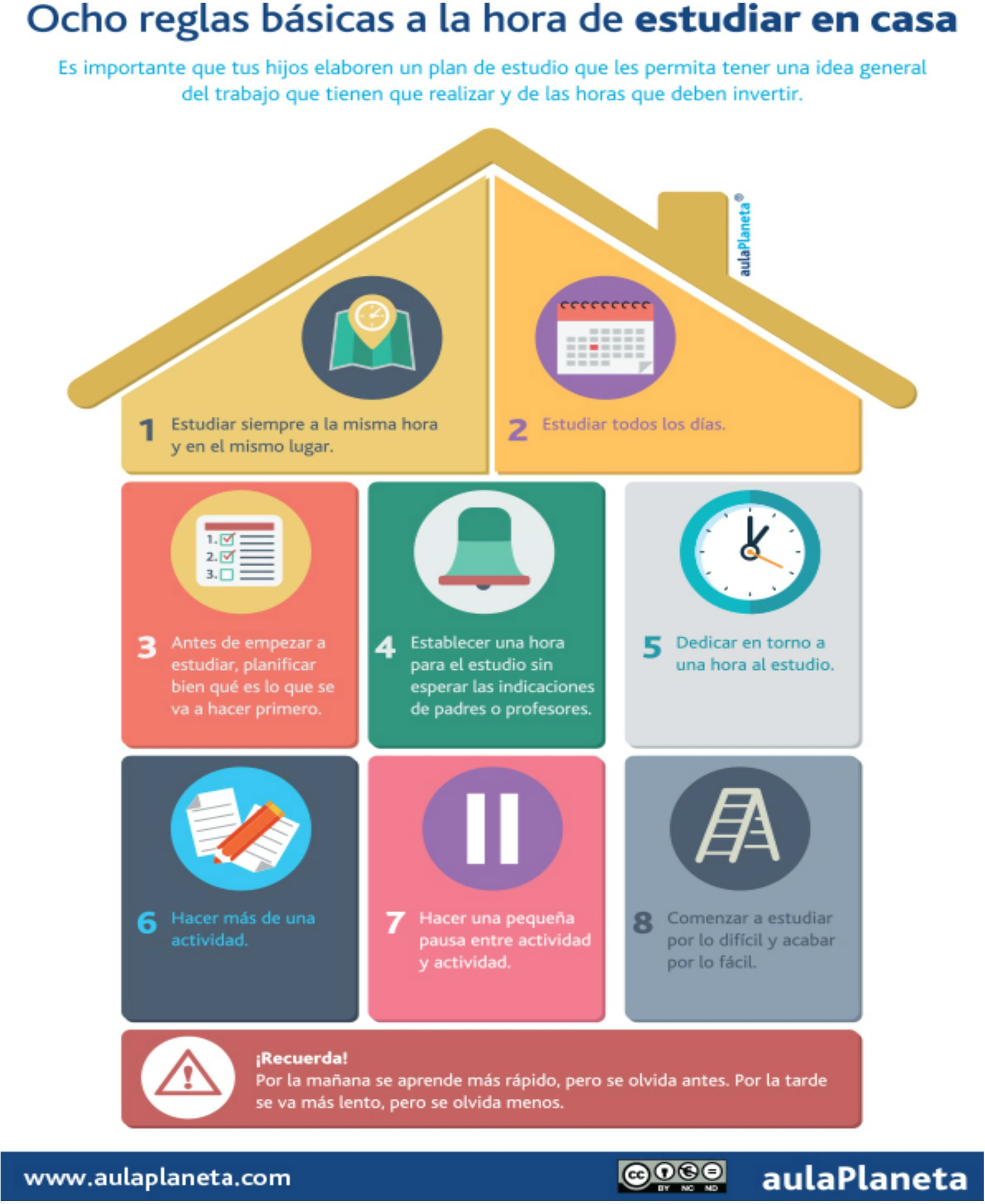 Ocho Reglas Básicas A La Hora De Estudiar En Casa Aulaplaneta Tecnicas De Estudio Estudiar En Casa Educacion