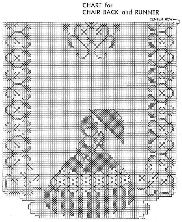 bildergebnis f r fileth keln gardinen vorlagen kostenlos h keln pinterest h keln gardinen. Black Bedroom Furniture Sets. Home Design Ideas
