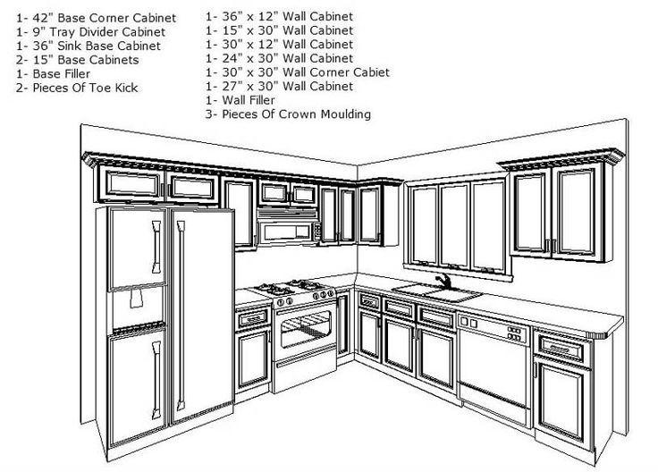 Image Result For 11 X 10 Kitchen Layout Kitchen 10x10 Kitchen