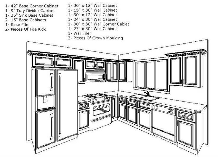 Exceptional Amazing 10 X 12 Kitchen Layout   Kitchen Cabinet Layout .