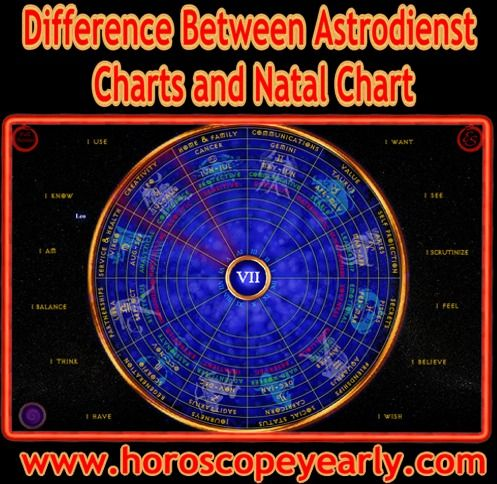 Difference Between Astrodienst Charts And Natal Chart There Are A