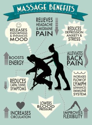 Image Result For Chair Massage Massage Benefits Massage Marketing Shiatsu Massage