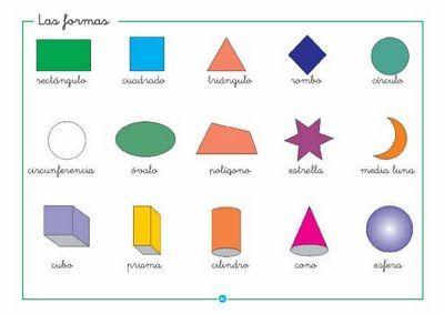 Juegos De Figuras Y Cuerpos Geométricos Spanish Vocab Figuras Y