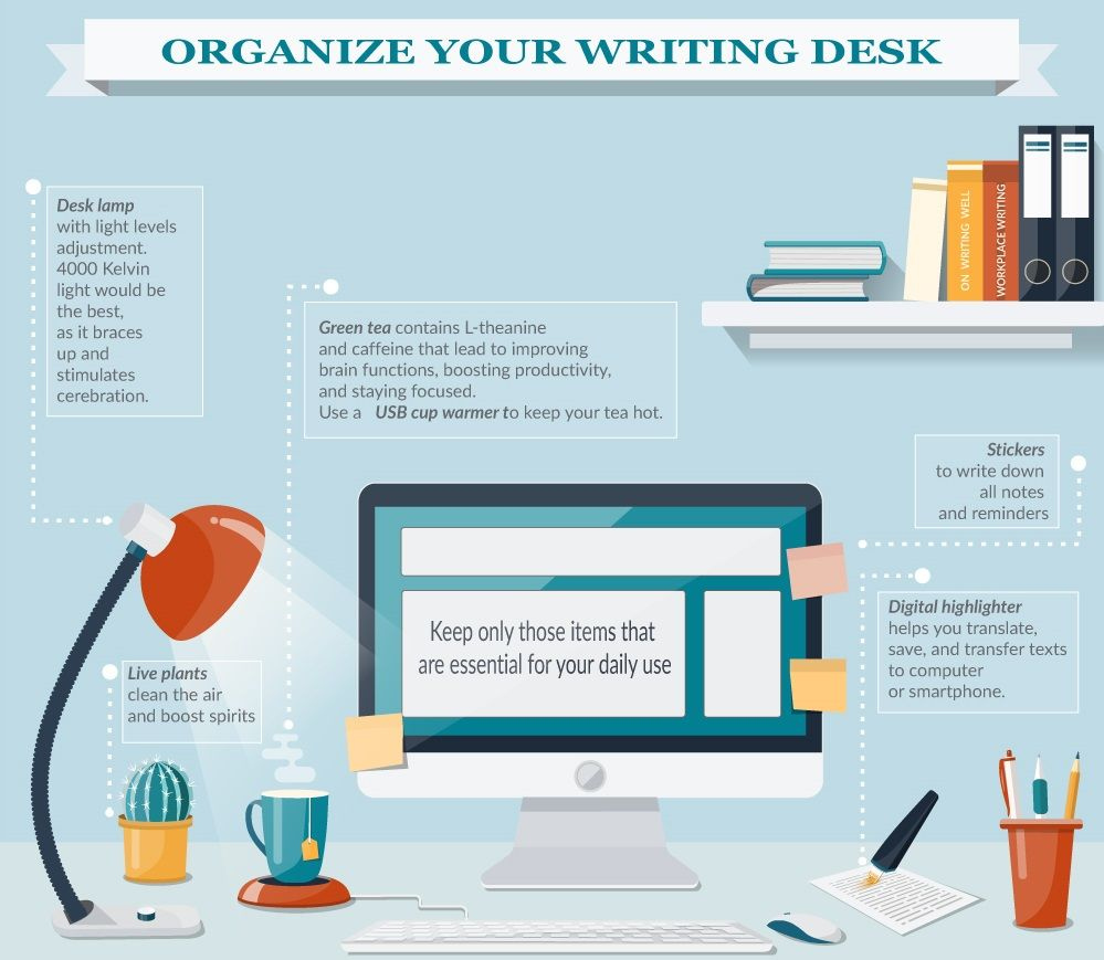 organize your writing desk by emilyjohnson writers  how to stay focused at home short tips for workplace organization by emily johnson if you are a lance writer you might have noticed that work from