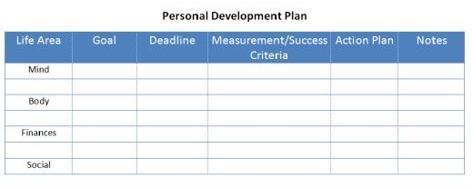 Doc9001165 Personal Improvement Plan Template 40 Performance – Personal Improvement Plan Examples