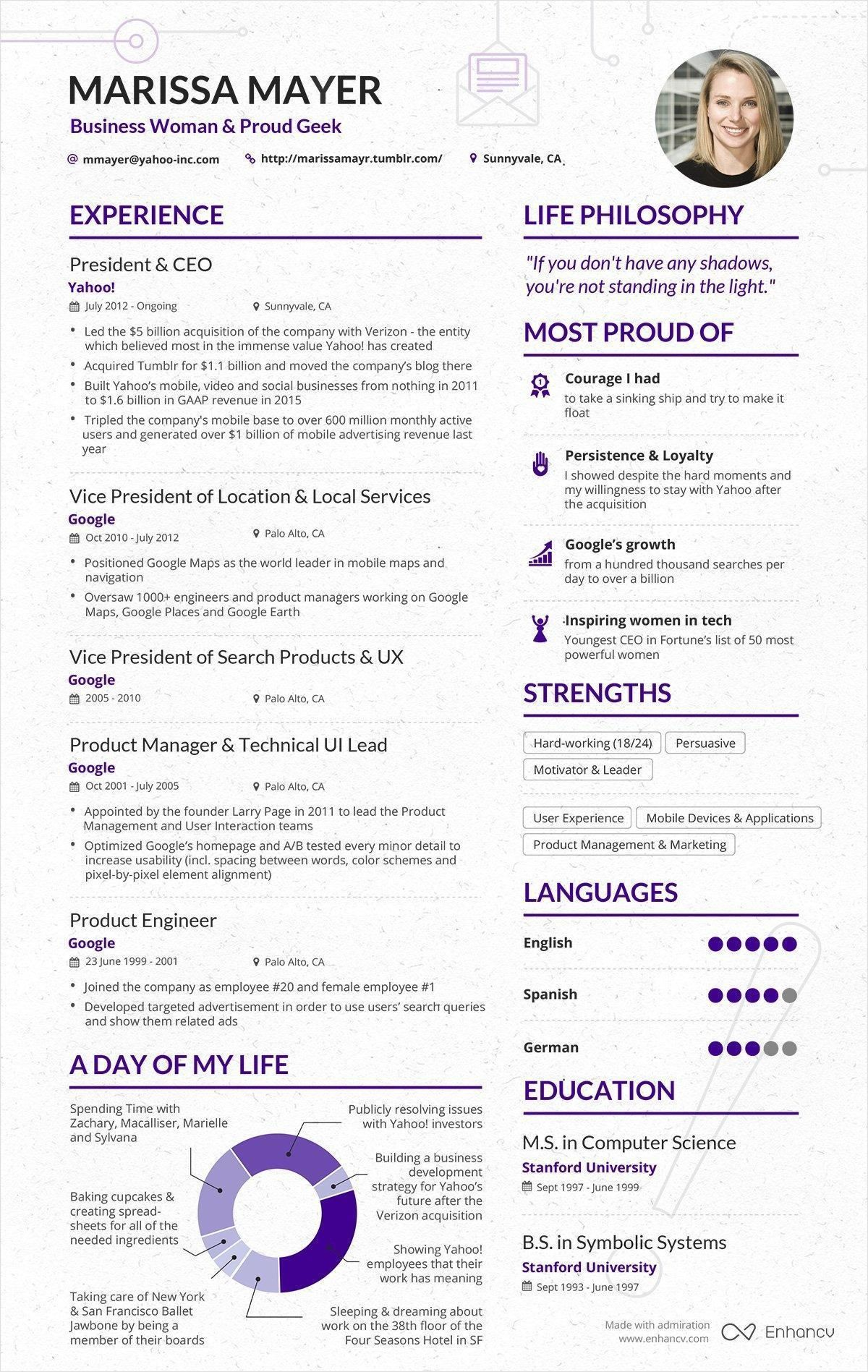 Yahoo ceo marissa mayers one page cv will inspire rsum envy and enhancv via business insider cv parfait resume examples resume ideas resume layout wajeb Choice Image
