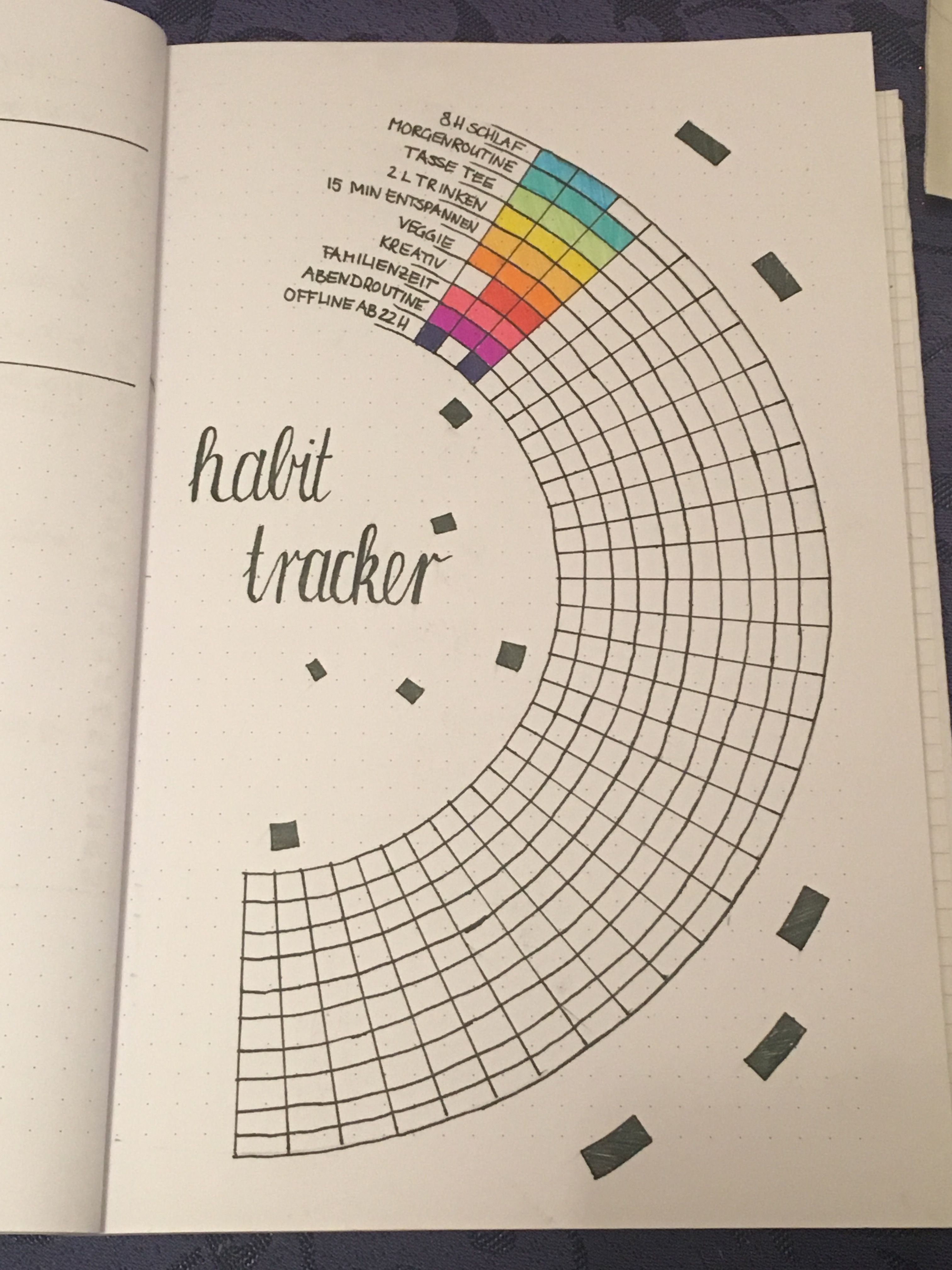 Calendar Art Key : Bullet journal mein bujo habit tracker für november