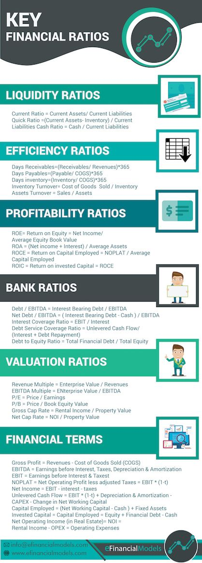 Key Financial Ratios Contabilidad - income statement and balance sheet template