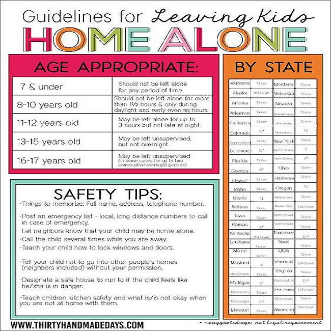 These Are Good Guidelines For Leaving Kids Alone At Home