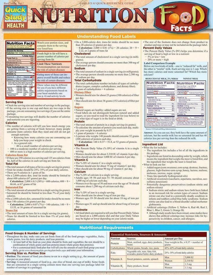 Nutrition Qdoba Donutritionistshelpwithweightloss Product Id 6357975845 Nutritiontips In 2020 Nutrition Facts Nutrition Tips Nutrition Recipes
