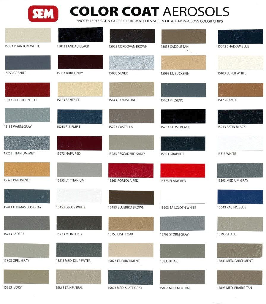 Burgundy Paint Color Samples Matching Fb Interior Sem Napa Red Vs Coat Chart