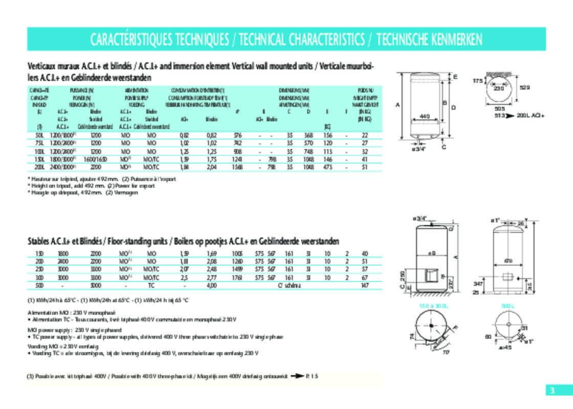 Radiateur Electrique Thermor Mode D Emploi Radiateur Electrique Radiateur Electrique
