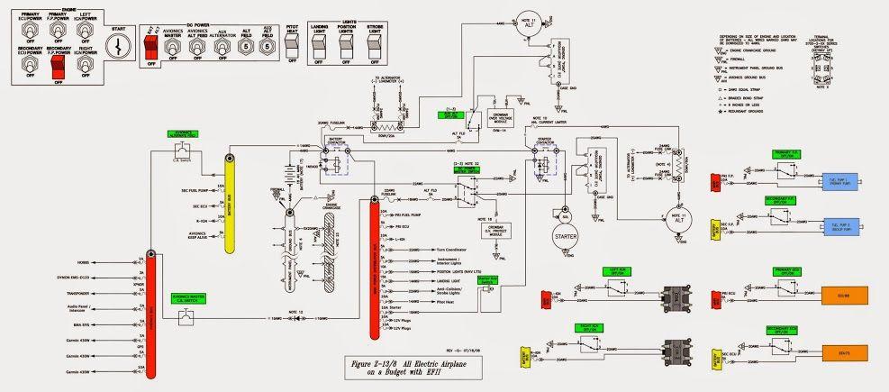 wiring a dual efii system using aeroelectric z-13 - vaf forums aircraft,  wire