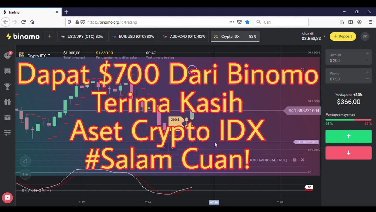 Kumpulan Strategi Trading Binary Options Hirose
