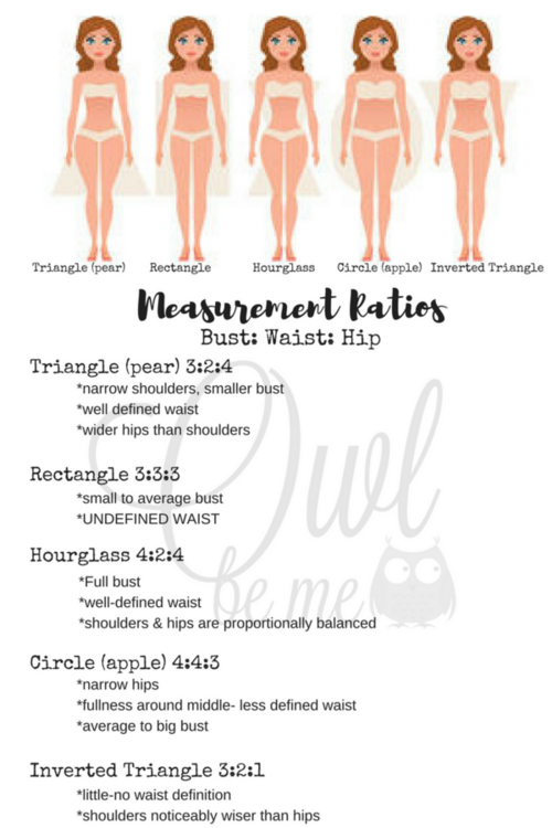 Finding your body shape/ body style  Including measurement