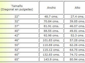 Medida de tv 50 pulgadas buscar con google proporcions - Cuanto mide una tele de 32 pulgadas ...