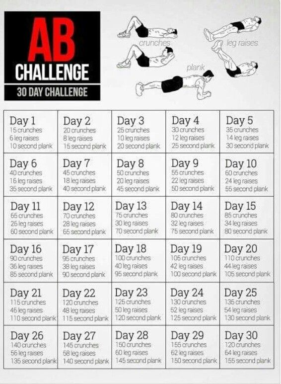 3f334716512 Abs challenge Abs Workout Routines