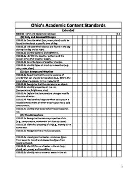 Science and Social Studies Ohio Extended Standards Checklist