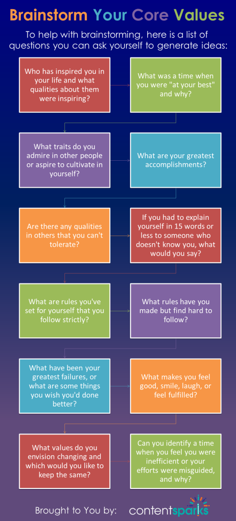 How to Identify Core Values for Your Business