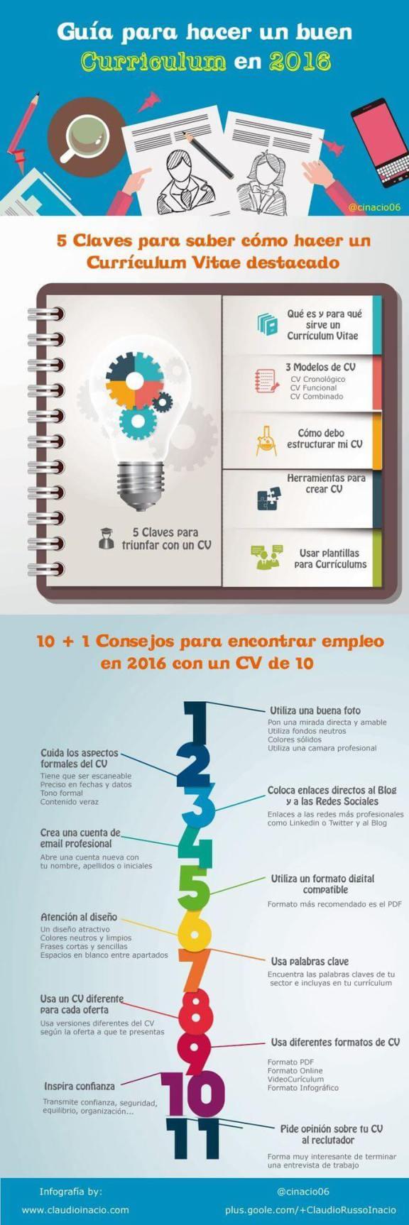Guía para hacer un buen Currículum en 2016 #infografía | marca ...