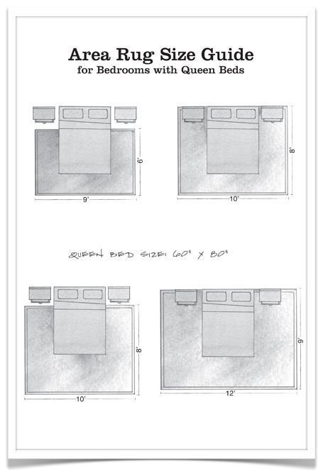 rug size guide area rug sizes