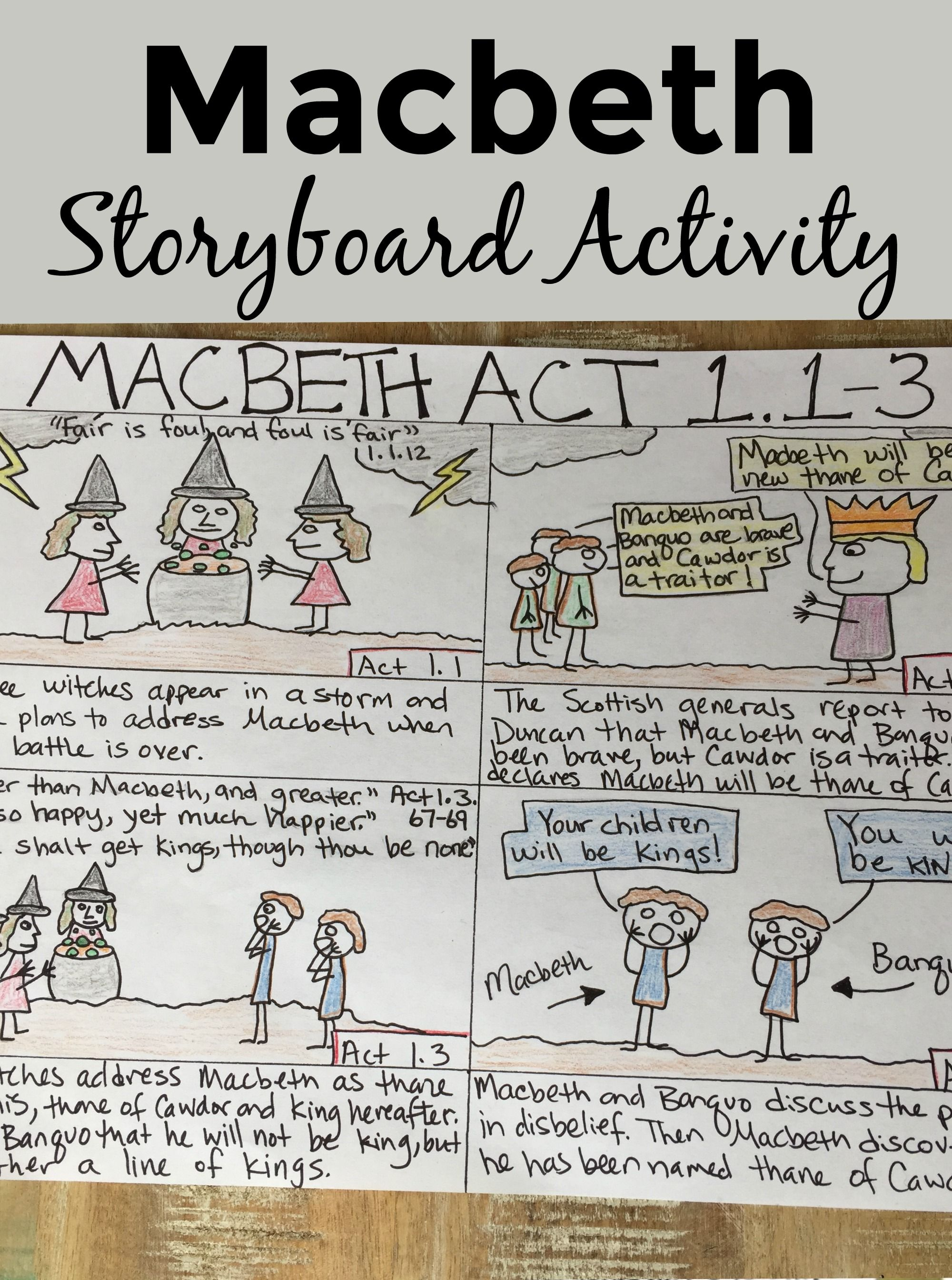 Macbeth Lesson Plan Help Your Student Dig Deep Into With Thi Storyboard Activity Stude High School Literature Paraphrase Act 3