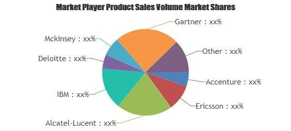 Telecom Consulting Market Insights By Application Type  Players