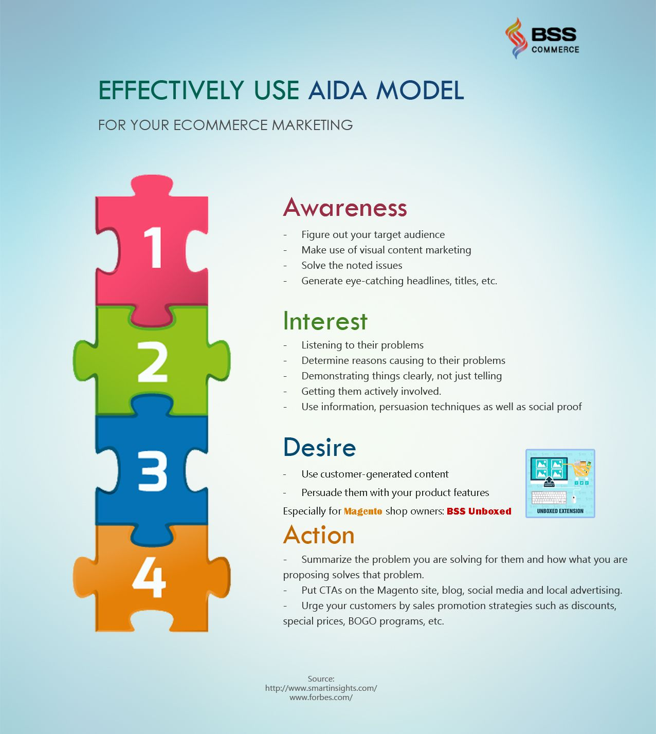 Aida model or purchase funnel is the process of customers when aida model or purchase funnel is the process of customers when engaging with advertisements so how we can effectively apply it in business fandeluxe Image collections
