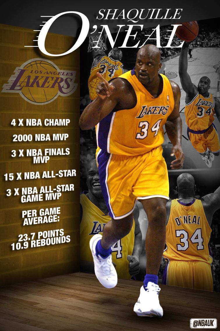 ad81561a5 Shaquille O Neal - LA Lakers