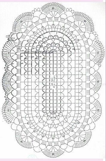 Resultado De Imagem Para Doily Oval Crochet Diagram