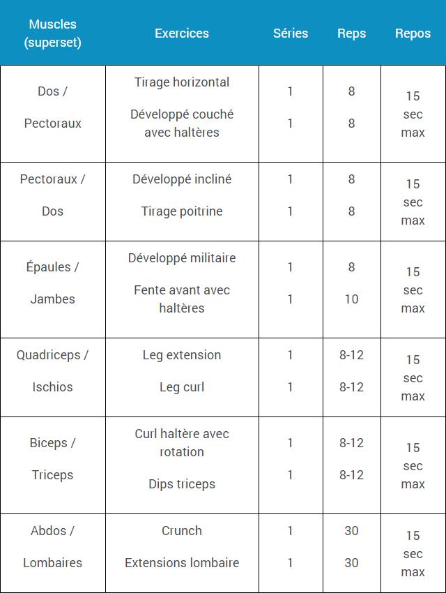Programme pour br ler de la graisse espace musculation for Programme de sport musculation