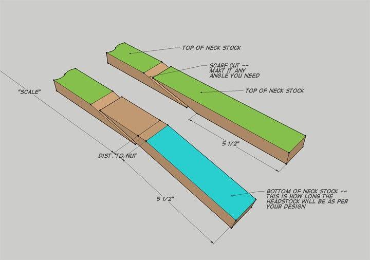 Pin By Gransart On Bridge Tailpiece Neck Head Design Cigar Box Guitar Cigar Box Guitar Plans Box Guitar