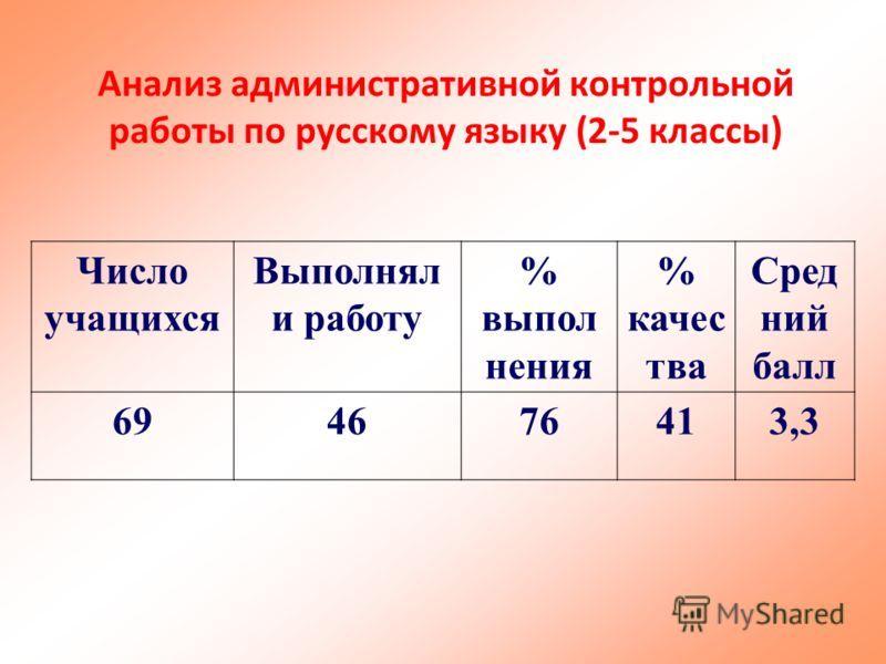 Готовые домашние задания повлоцкий в.м