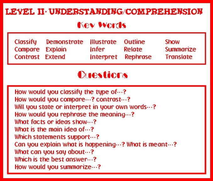 Great Question Stems For Blooms School Things Blooms