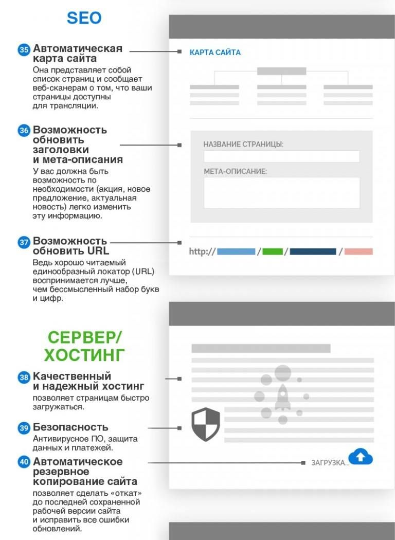 Элементы seo на сайте конструктор создания сайтов тильда
