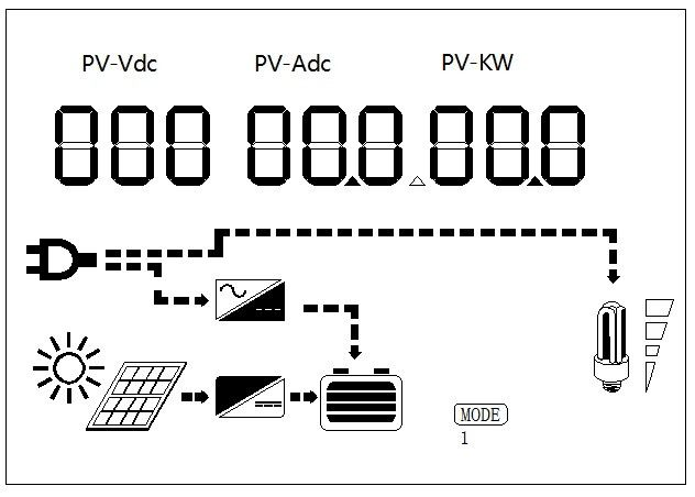 solar inverter data display
