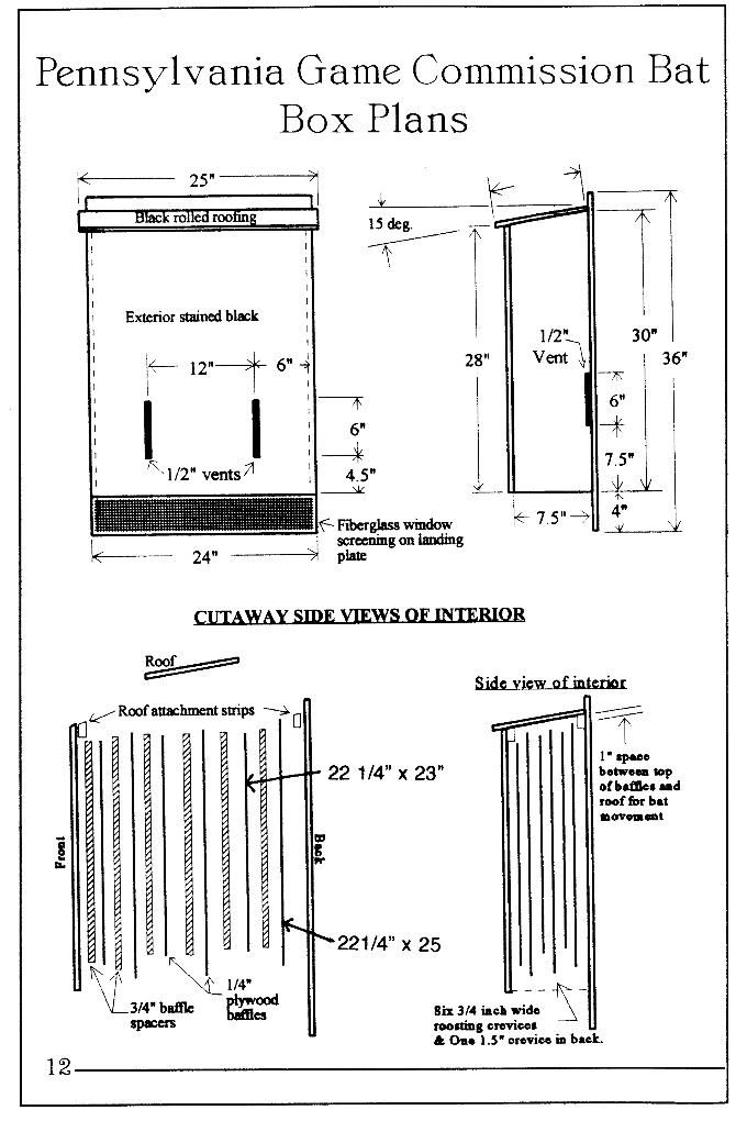 Plan to build bat house