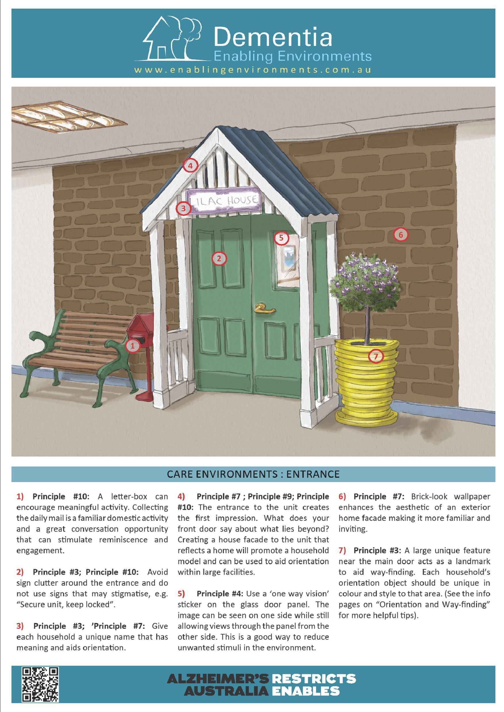Download Dementia Design Illustrations From Dementia