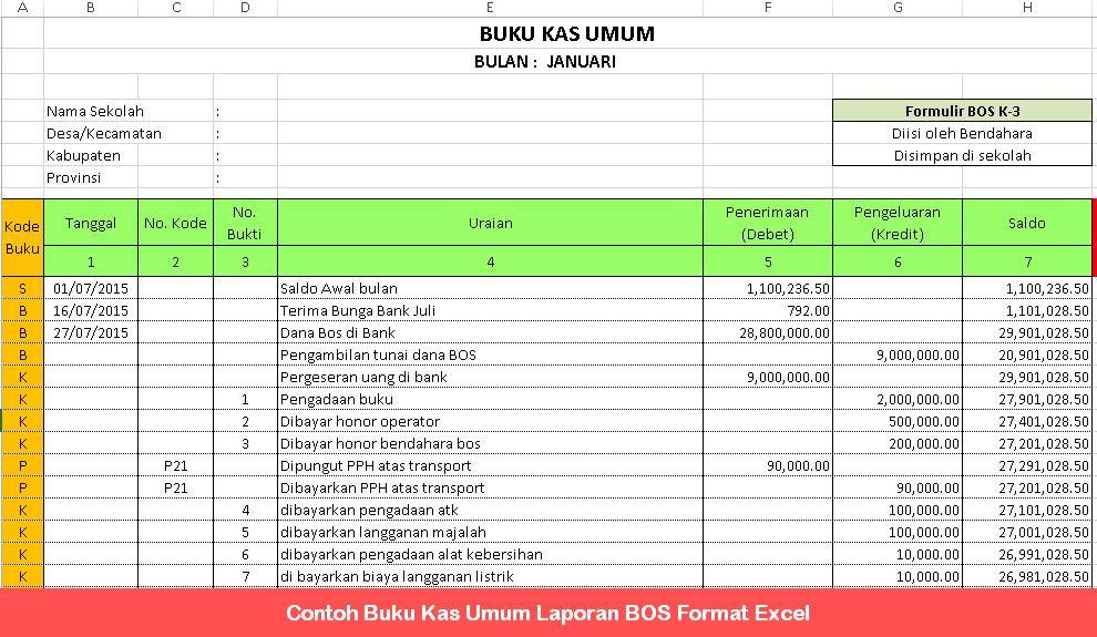 Contoh Buku Kas Umum Laporan Bos Format Excel Buku Belajar Sekolah