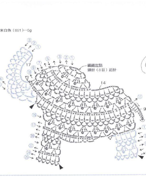 Crochet010s   Elefantes, Patrones de tejido y Araña