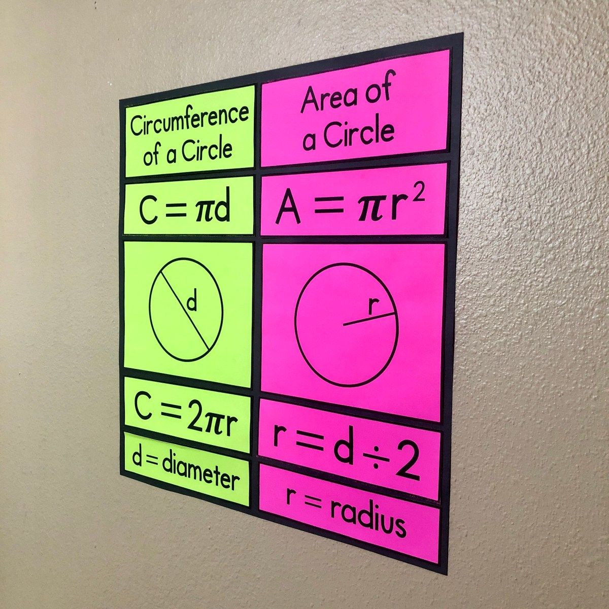 My Math Resources Area Circumference Of A Circle Bulletin Board Poster Math Posters Middle School Math Resources Math Word Walls [ 1200 x 1200 Pixel ]