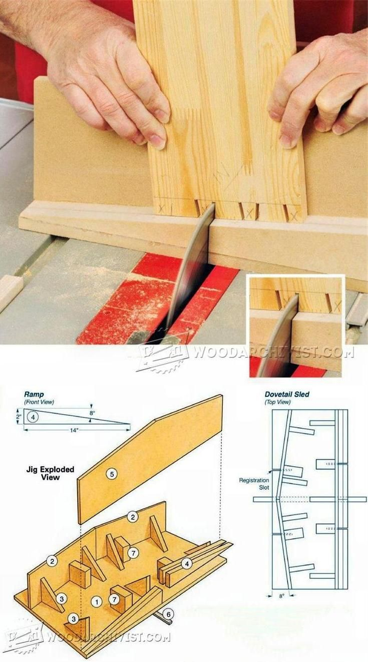 Amazing Table Saw Dovetail Sled Joinery Tips Jigs And Techniques Download Free Architecture Designs Scobabritishbridgeorg