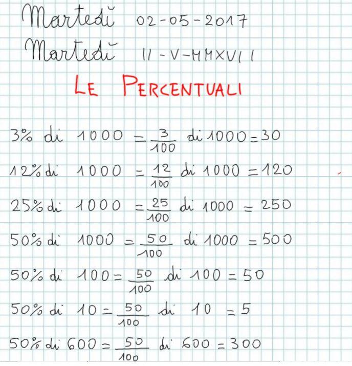 Calcolare la percentuale matematica5 logico matematico geometr a e tecnologia informatica - Percentuale di umidita in casa ...