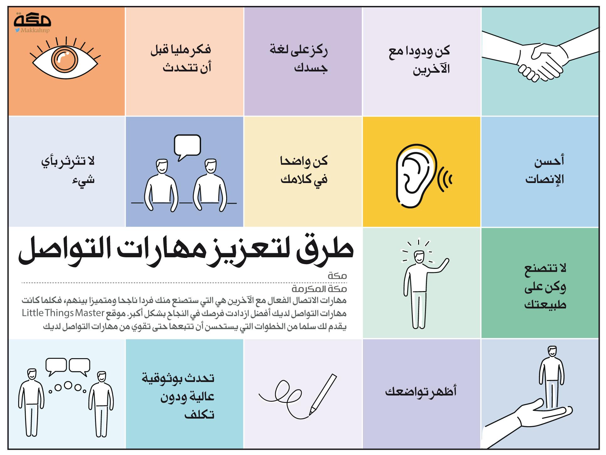 طرق لتعزيز مهارات التواصل انفوجرافيك مهارات التواصل Infographic Communication Skills صحيفة مكة Infographic Map Screenshot Map