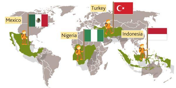 Países Mint México Indonesia Nigeria Y Turquía Los Gigantes Económicos Del Nuevo Siglo Indonesia Paises Mundo